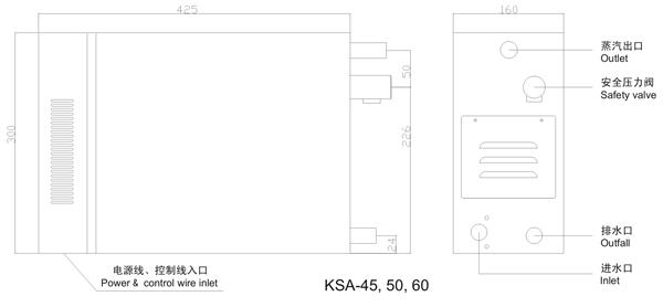 KSA60